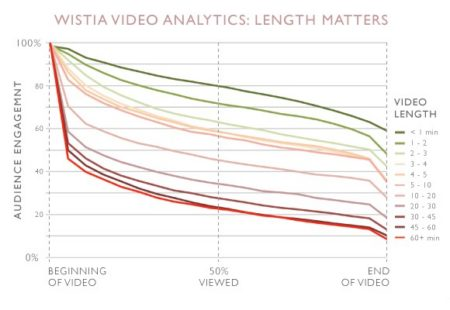 wisita-video-analytics
